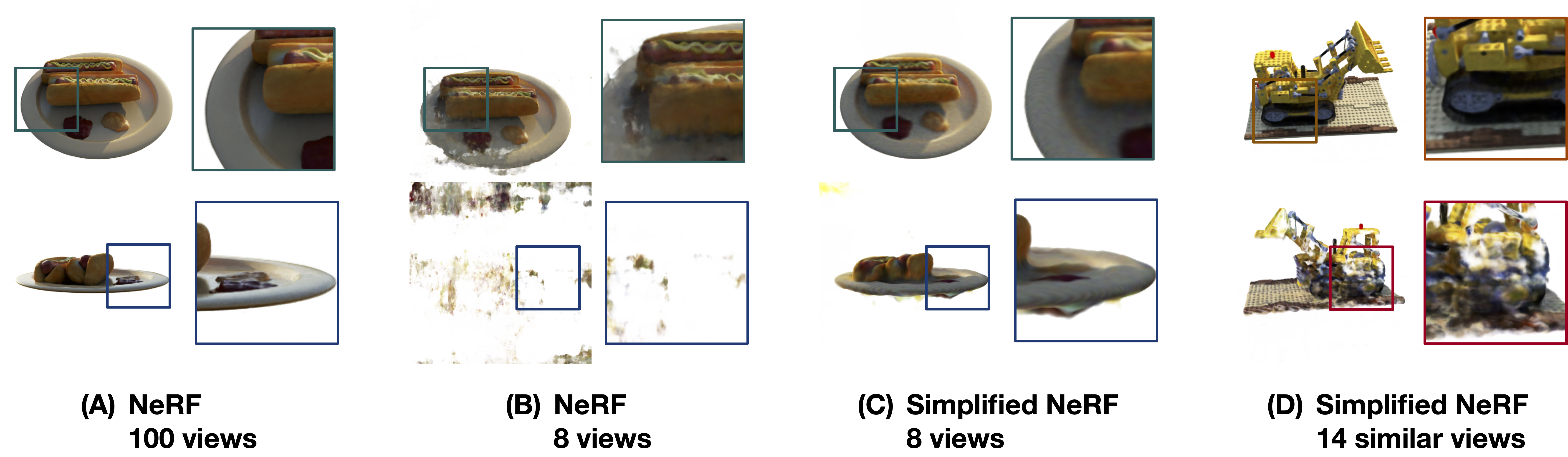 Challenges of few-shot view-synthesis with neural radiance fields