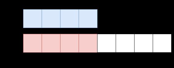 擴展堆疊陣列