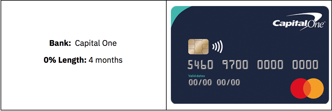 best 0% credit card