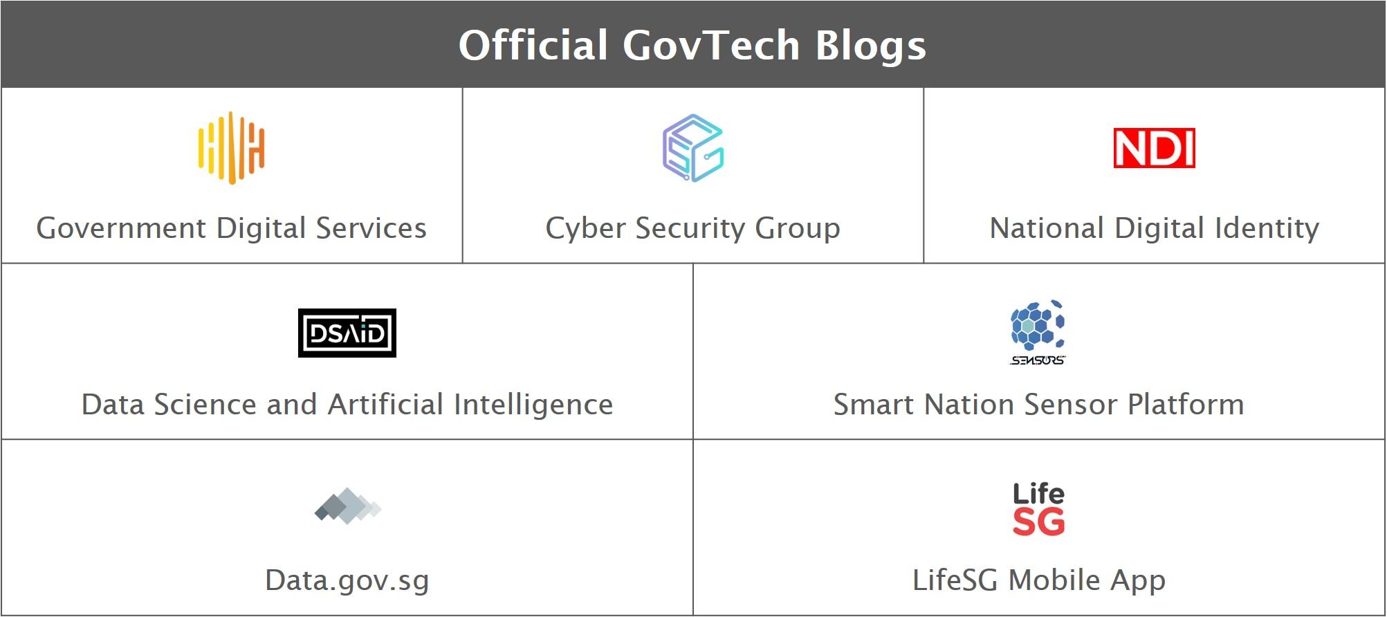 A screenshot of the Data.gov.sg blog