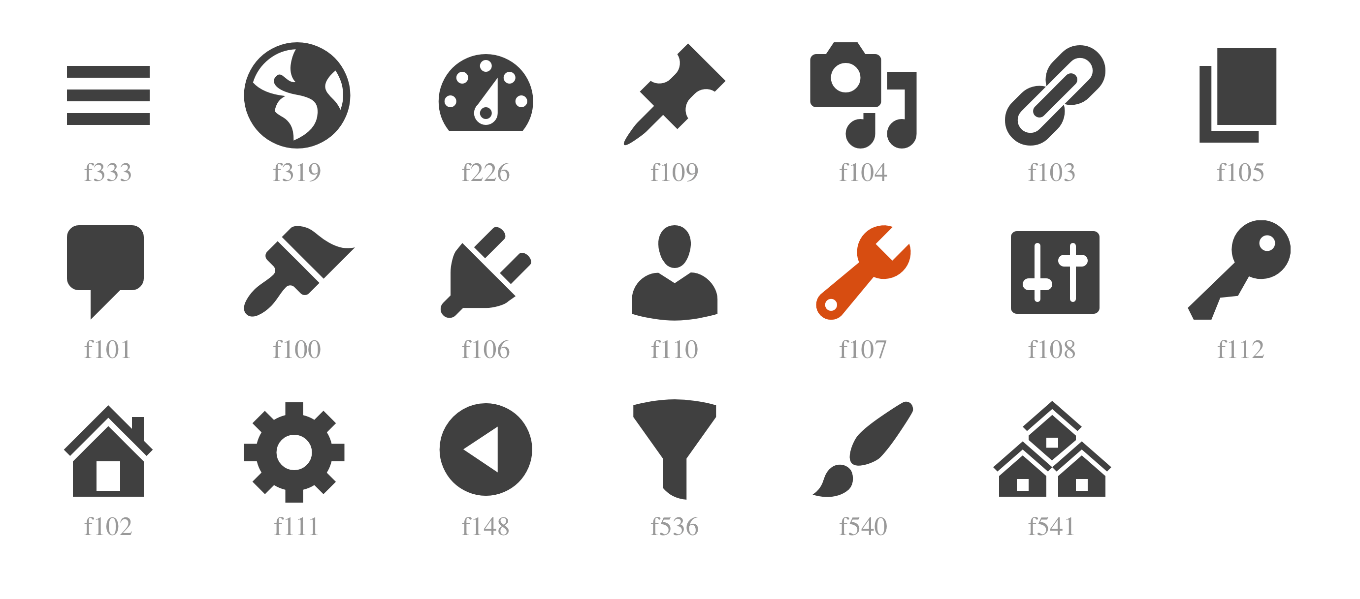 Preview image for My Essential Tools for WordPress Development