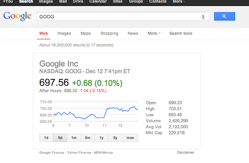 Google Finance: GOOG