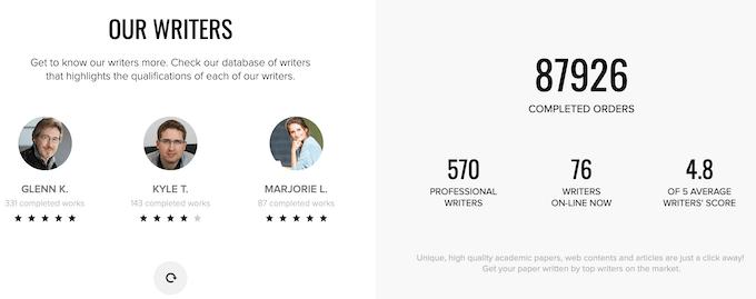 some statistics about eduzaurus.com writers team