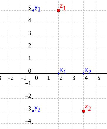 Komplexní čísla z_1=2+5i a z_2=4-3i