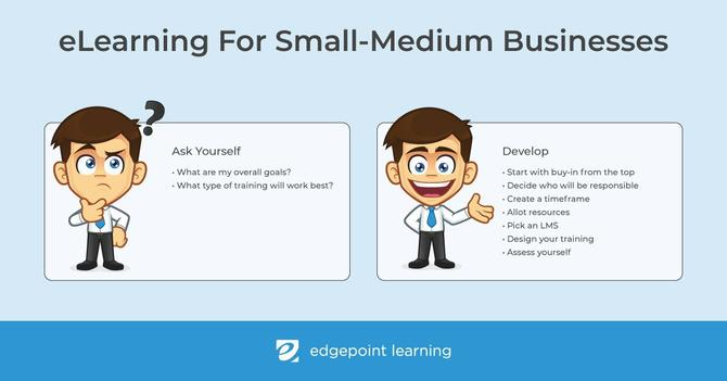 eLearning For Small-Medium Businesses