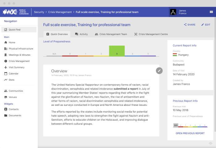 Custom online collaboration web application