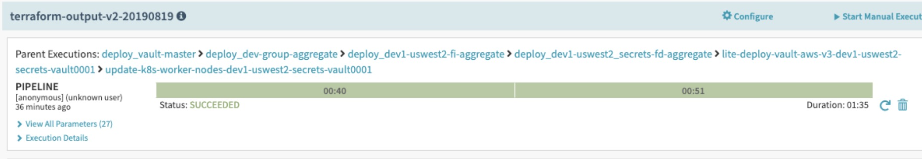 Breadcrumbs for nested pipeline execution context