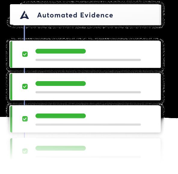 streamline soc audits