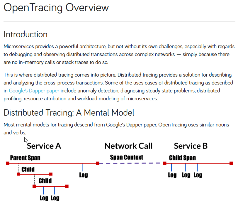 OpenTracing - Distributed Tracing: A Mental Model