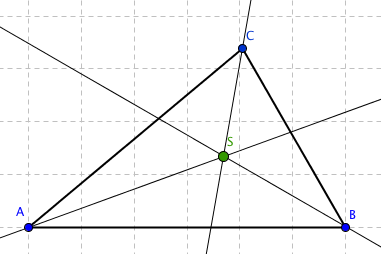 Kružnice s osami úhlů