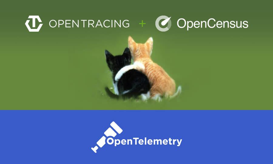 A Brief History of OpenTelemetry (So Far)