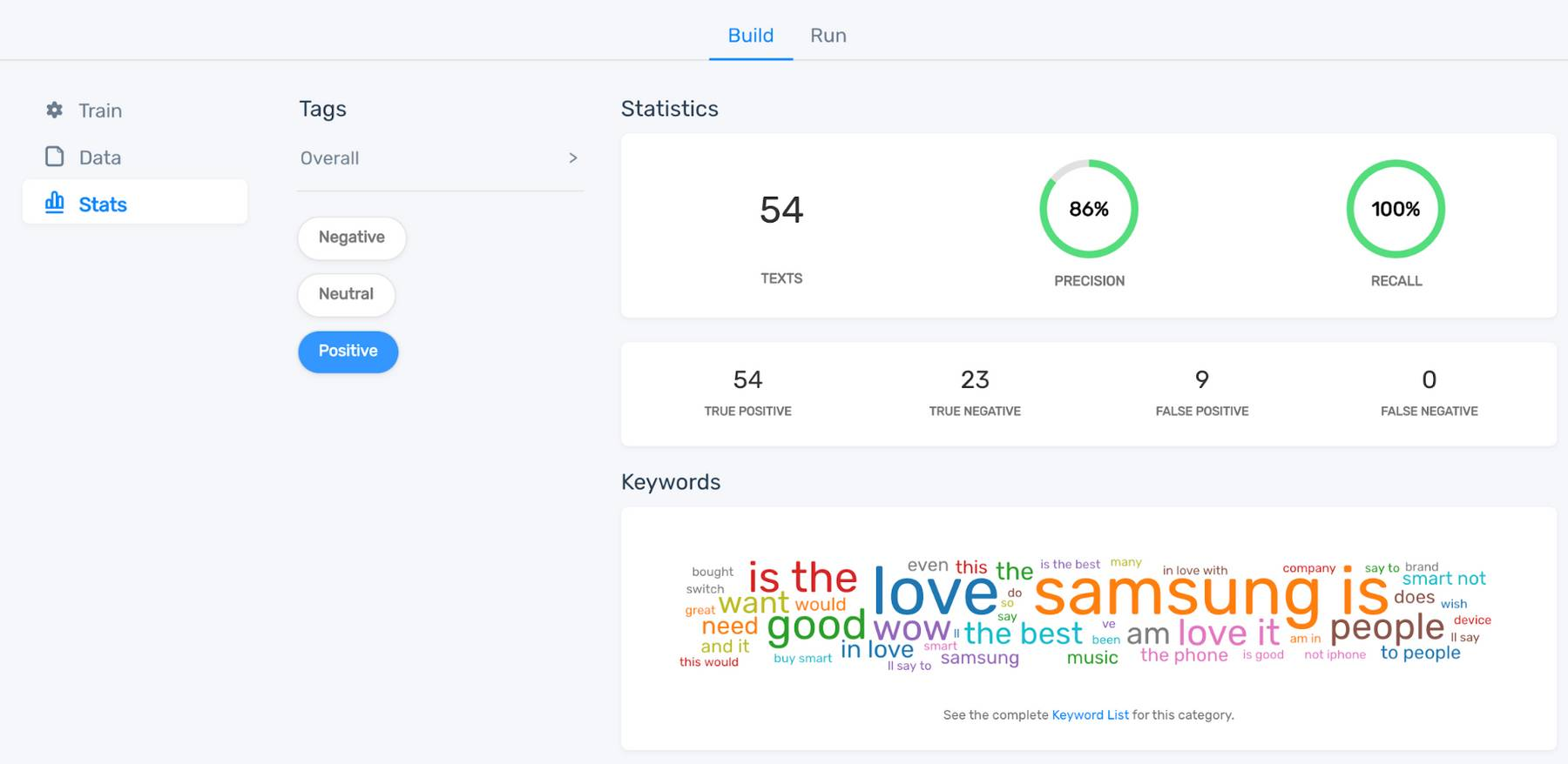 """Sentiment analyzer stats for """"Positive."""""""
