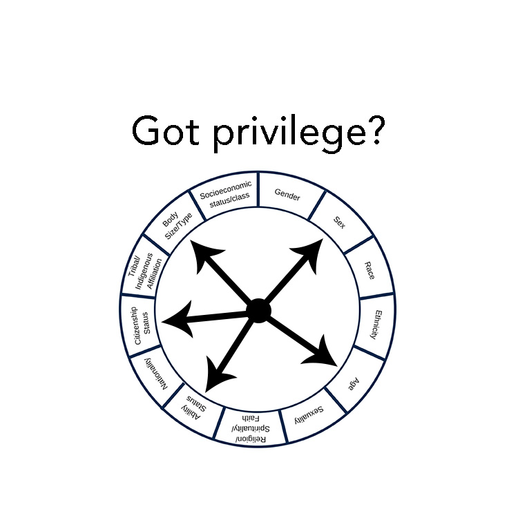Privilege Isn't a Bad Word
