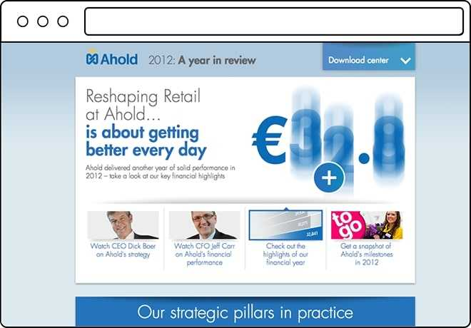 Ahold Annual Report 2012 Slider-1