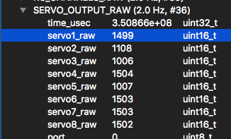 Expected servo output