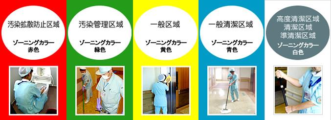 病院清掃の様子