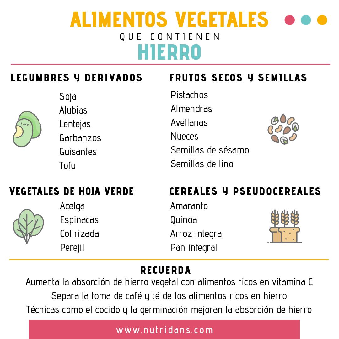 Todos los alimentos vegetales ricos en hierro
