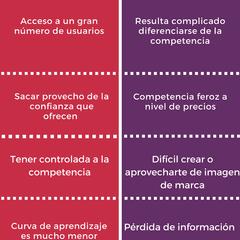 infografia de nerion marketplace contra ecommerce