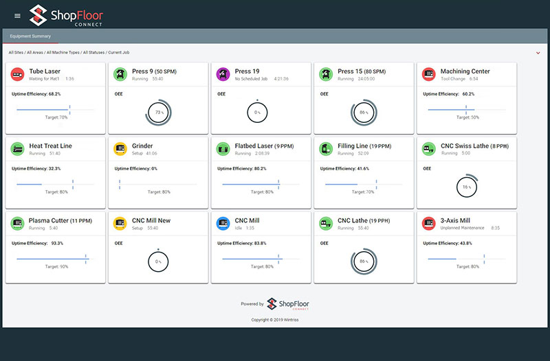 ShopFloorConnect manufacturing tracking software provides shop floor data collection in real time