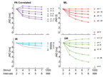 For the Last Time: Temporal Sensitivity and Perceived Timing of the Final Stimulus in an Isochronous Sequence