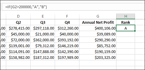 """The IF function being used to rank profit data. In this example, the first row of data has been ranked as """"A"""""""