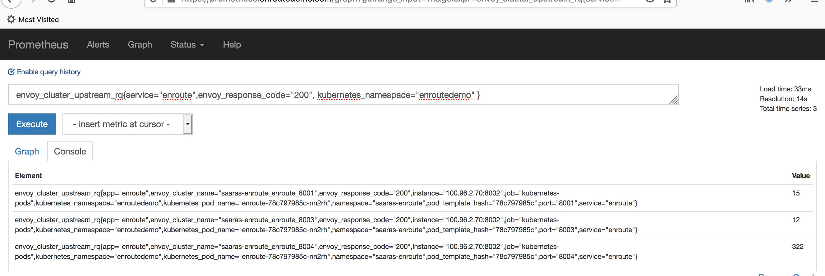 prometheus grafana query enroute service return code 200