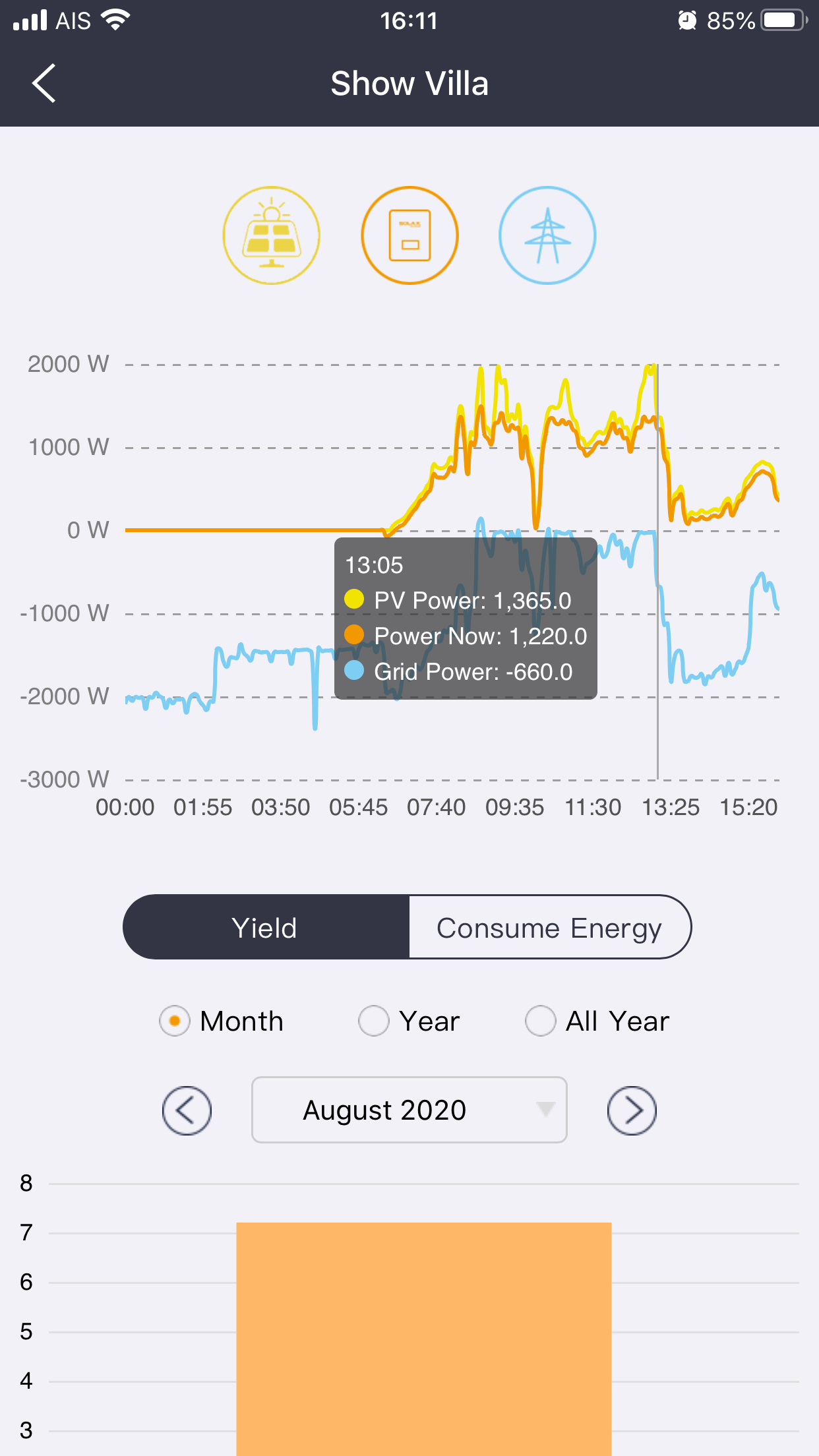 Solar Power Generated App