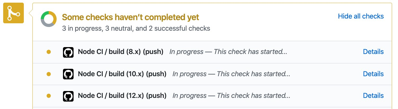 checks in the Pull Request