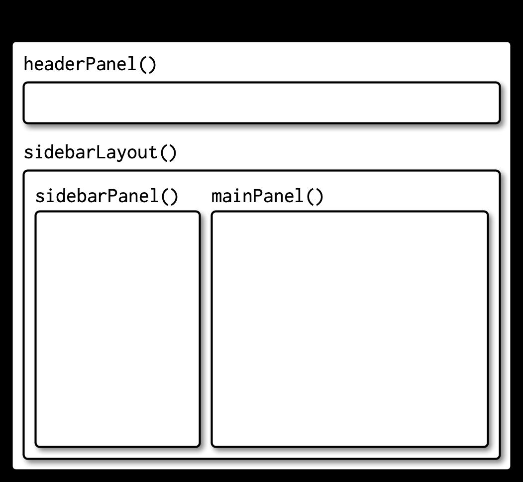 Chapter 3 Basic UI | Mastering Shiny