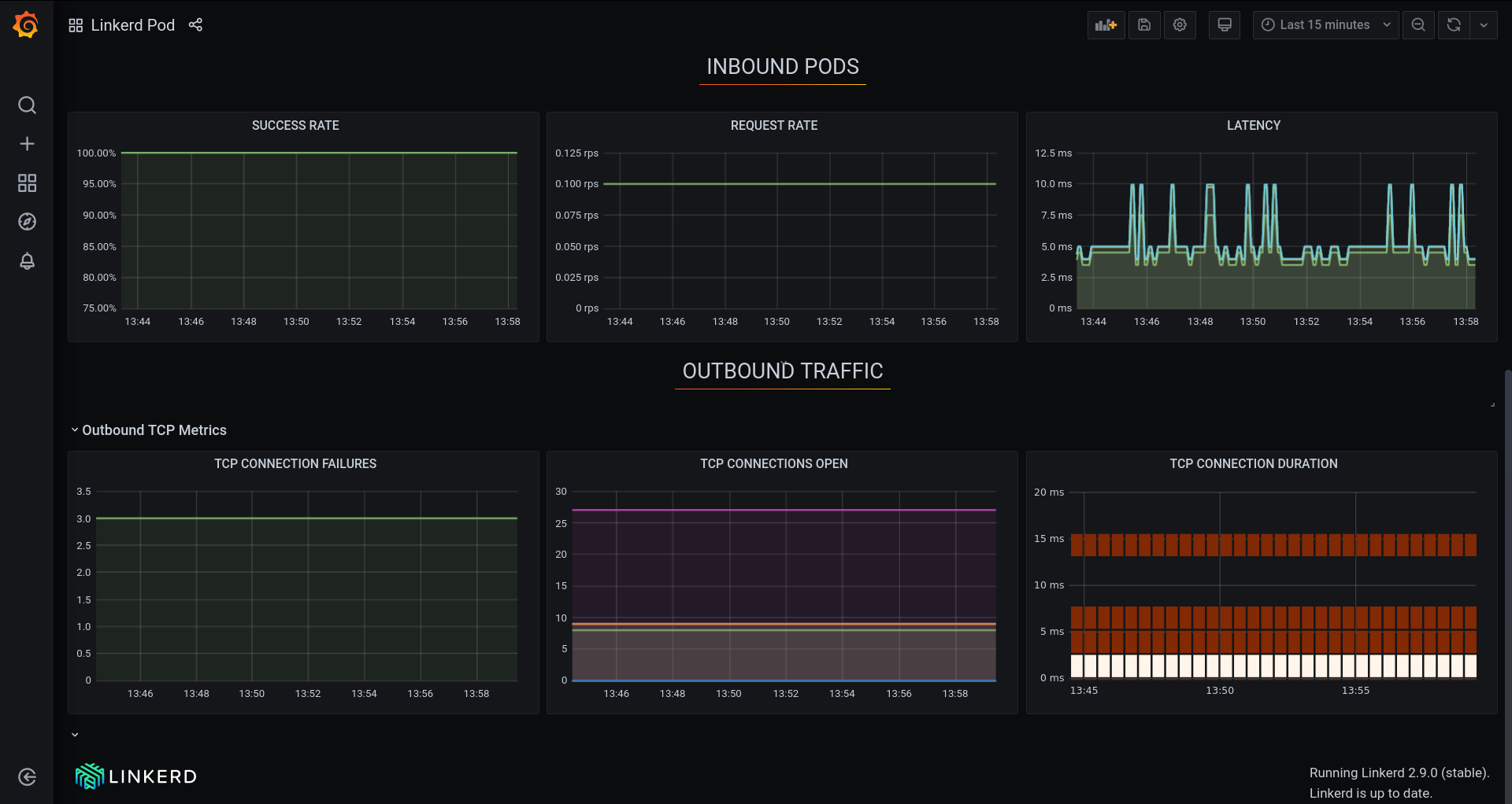 Linkerd Grafana dashboard for yb-tserver-0 pod - 2