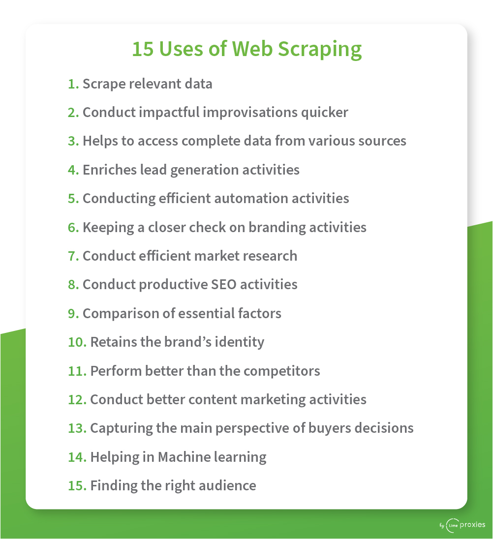 uses of web scraping