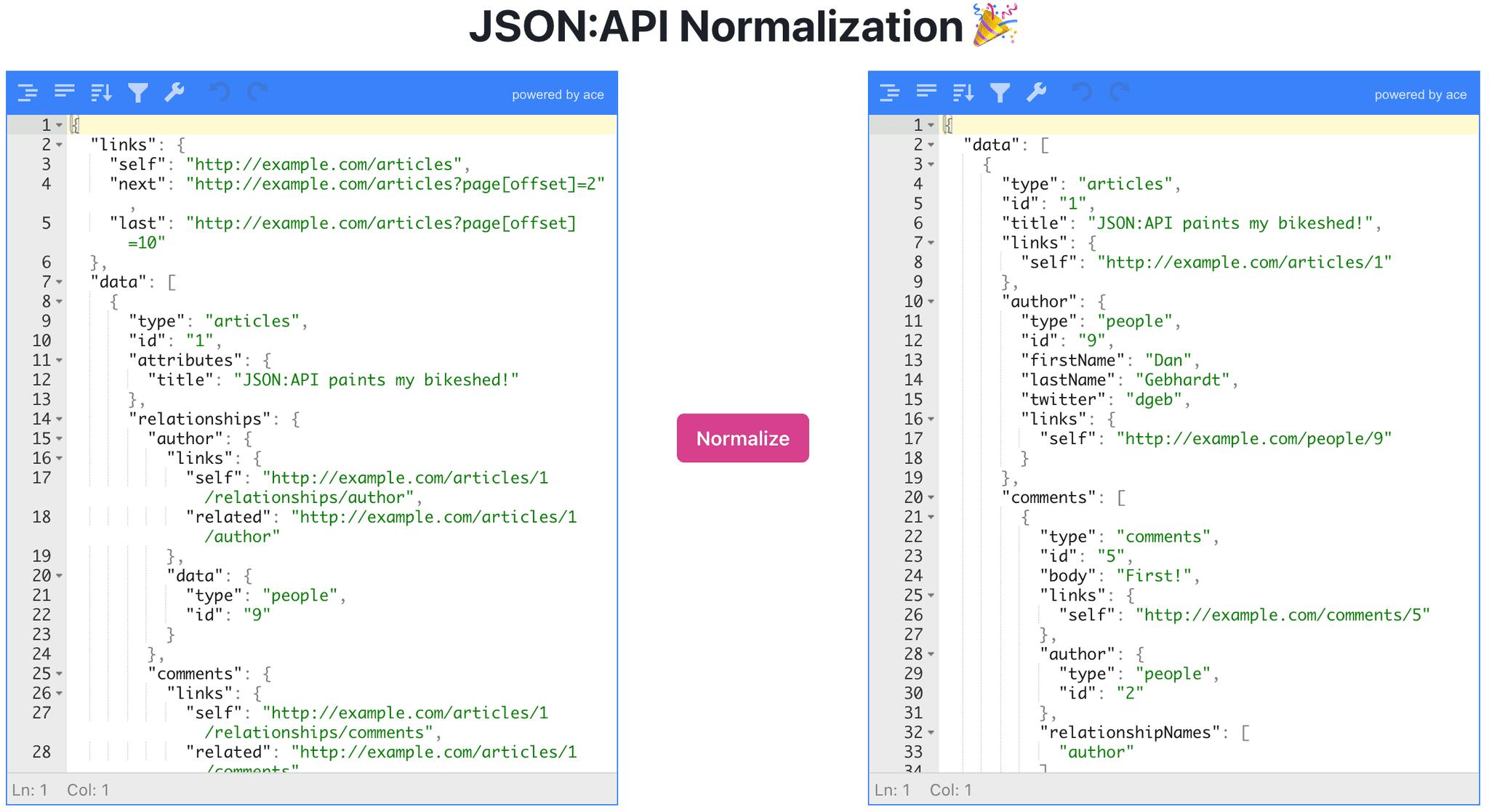 JSON API Normalization