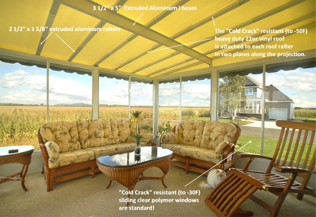 Ontario screened patio enclosures patio room kits in canada the polaria sunroom specifications solutioingenieria Images