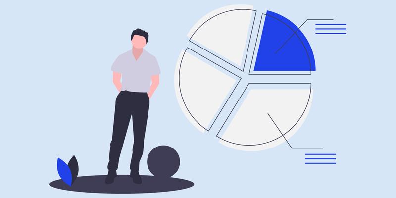 RFM analysis for Customer Segmentation and Targeting