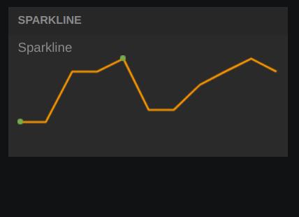 Sparkline