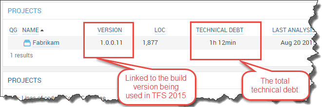 SonarQube TFS2015 Analysis Results