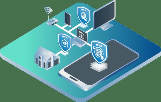 Shielded Network