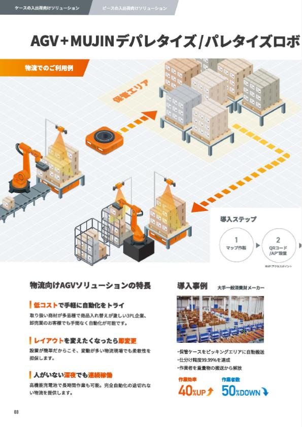 MUJINモバイルロボットソリューション 中ページ
