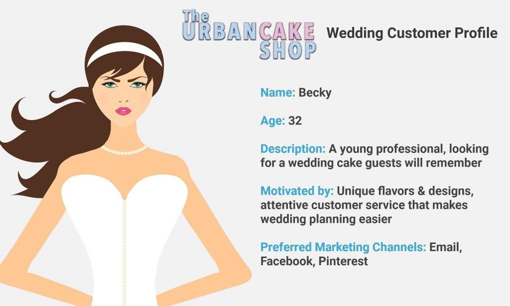 Google Ads PPC Ideal Customer profile instructions