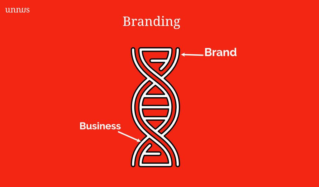 illustration of branding in healthcare