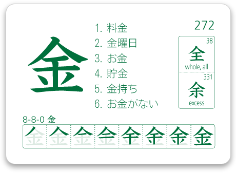photograph about Hiragana Flash Cards Printable known as White Rabbit Thrust - Kana and Kanji Jap Flashcards
