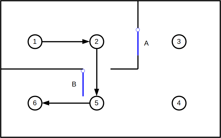 Directed Exploration path