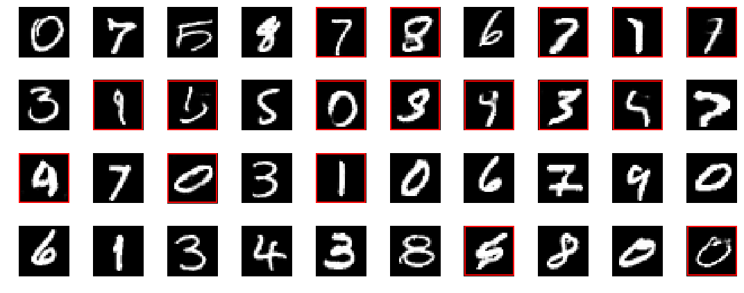 Both real and fake digits combined in the same image. Red outlined digits are generated by the adversarial network.