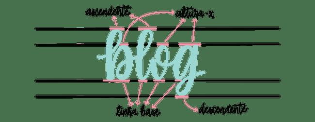 Linhas Guias com uma palavra