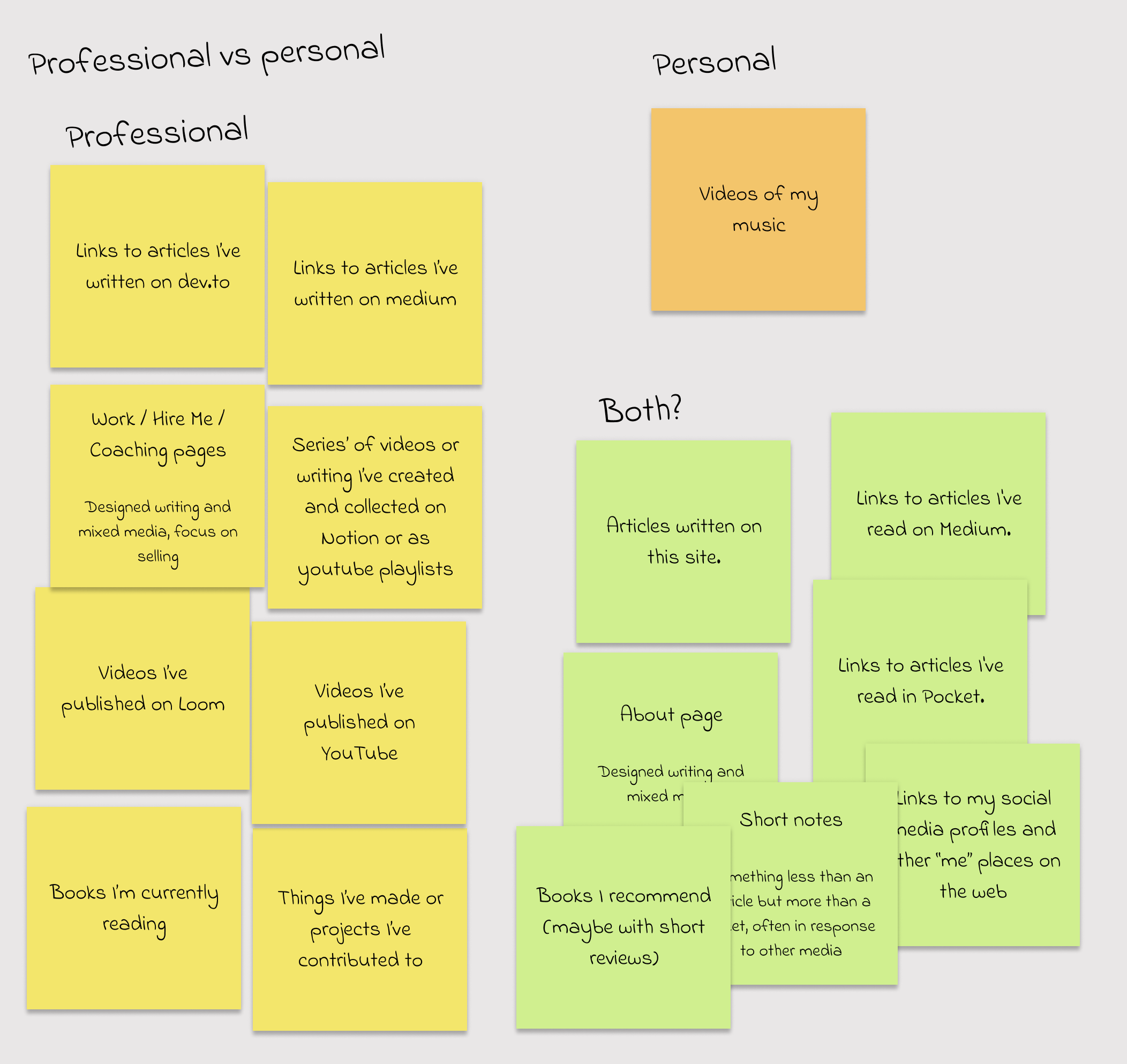 Post-it notes of content audit - by professional or personal