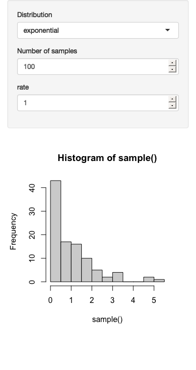 Results for normal (left), uniform (middle), and exponential (right) distributions. See live at <https://hadley.shinyapps.io/ms-dynamic-conditional>.