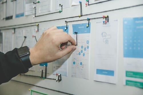 Spiritech Marketing Planning