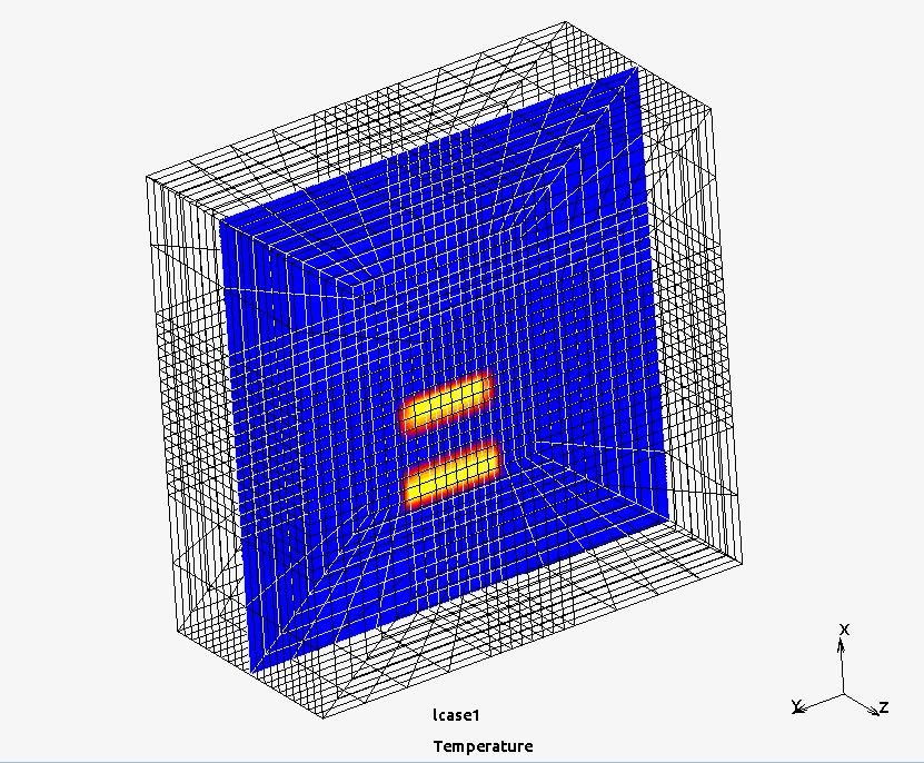 Temperature distribution inside C core transformer