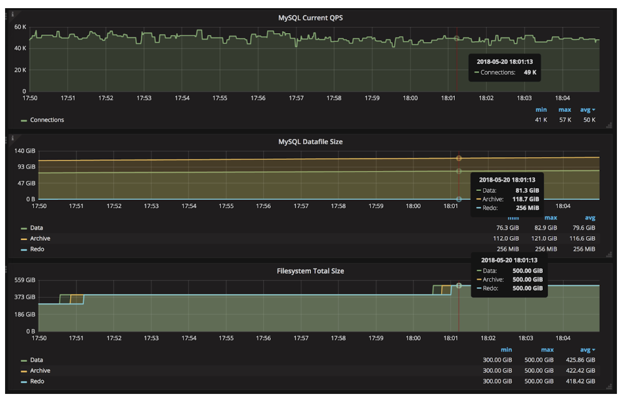 prometheus grafana
