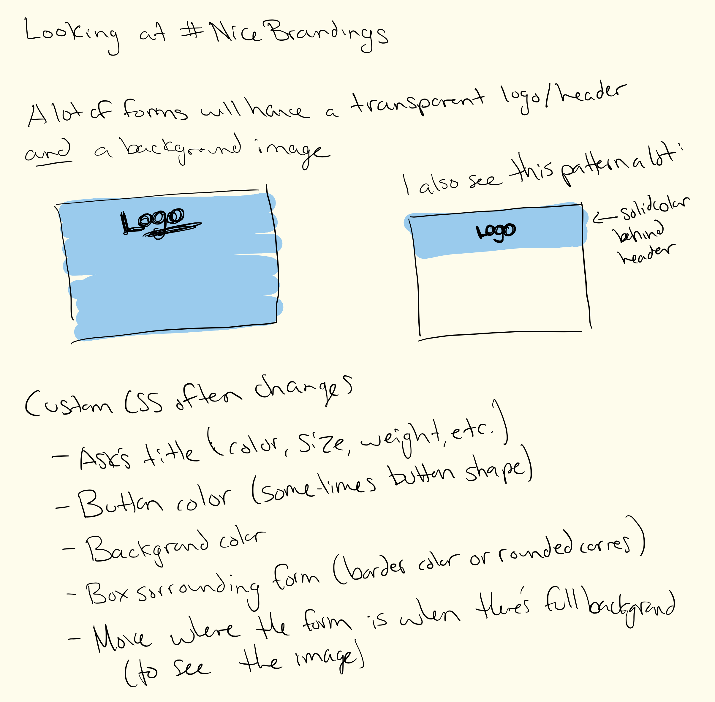 a screenshot of my sketchbook, with notes about custom forms